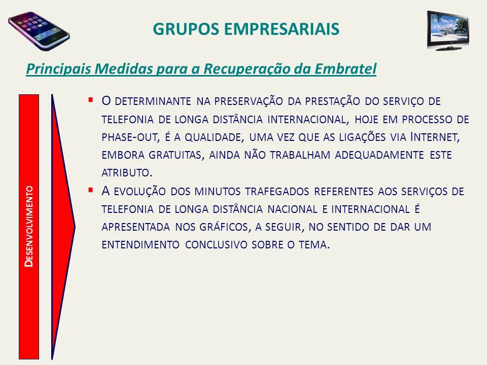 GRUPOS EMPRESARIAIS Principais Medidas para a Recuperação da Embratel