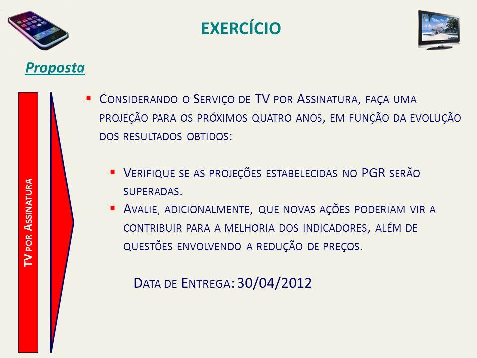 EXERCÍCIO Proposta Data de Entrega: 30/04/2012