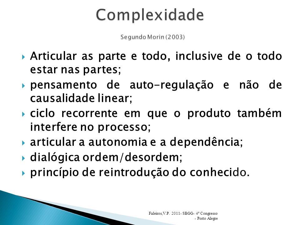Complexidade Segundo Morin (2003)