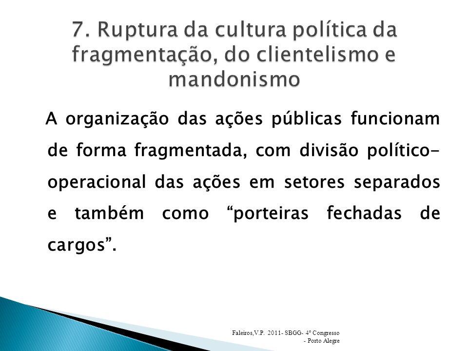 7. Ruptura da cultura política da fragmentação, do clientelismo e mandonismo
