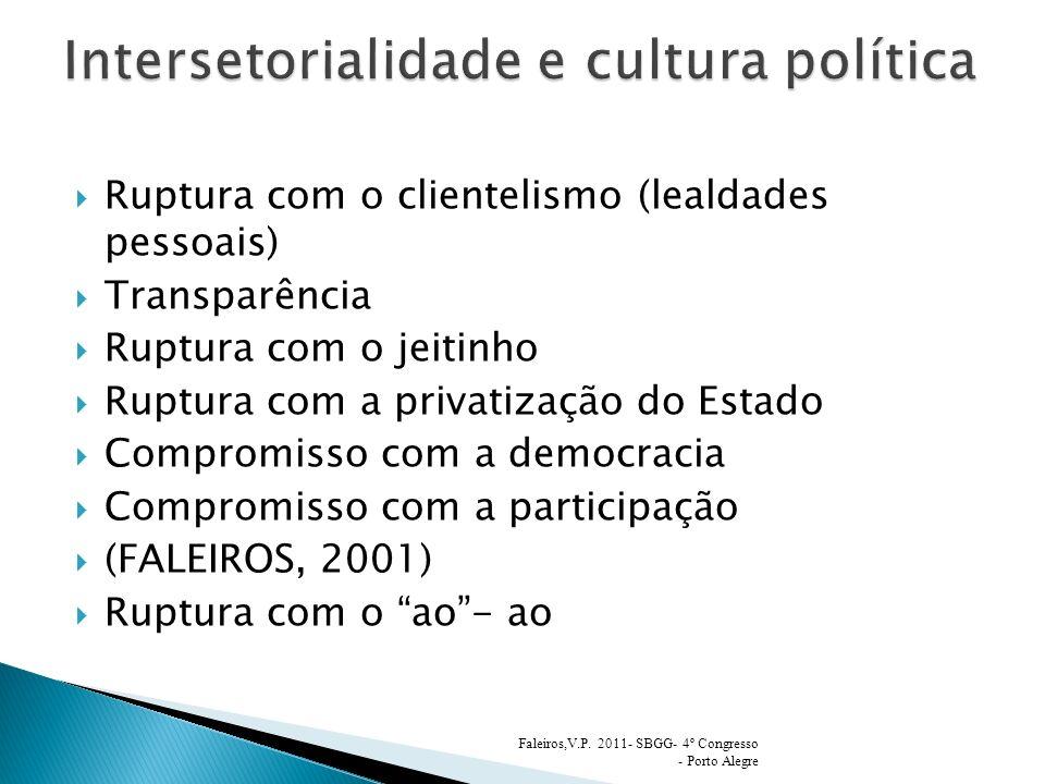 Intersetorialidade e cultura política