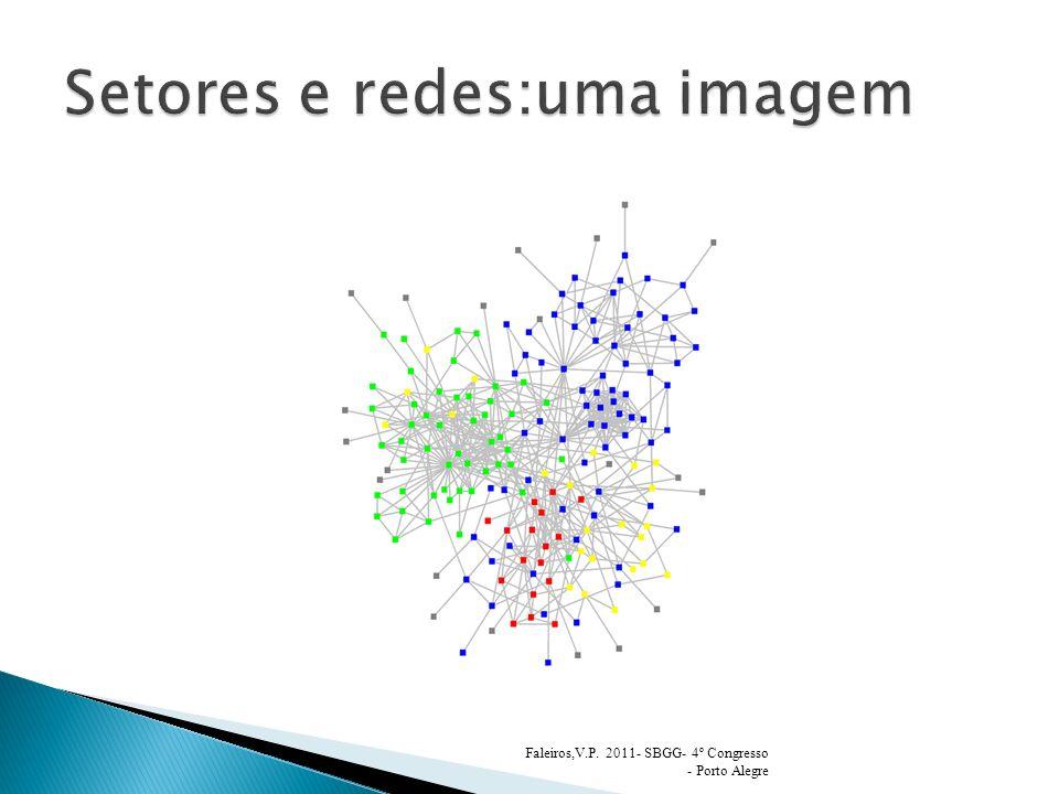Setores e redes:uma imagem