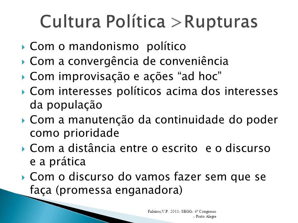Cultura Política >Rupturas