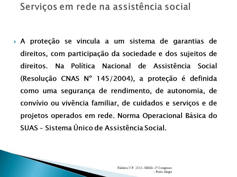 Serviços em rede na assistência social
