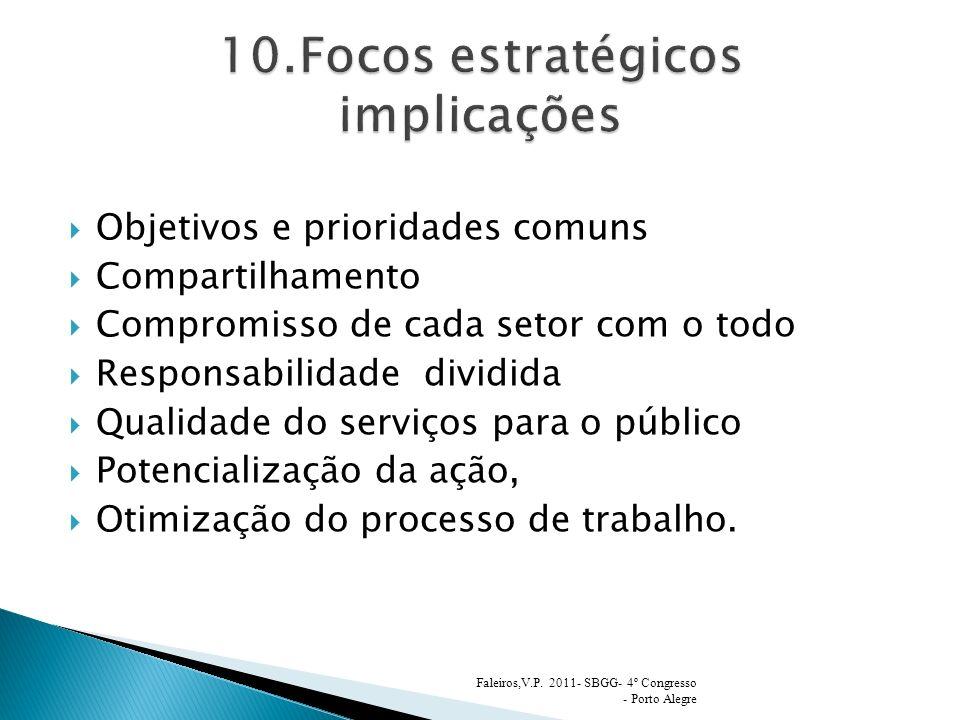 10.Focos estratégicos implicações
