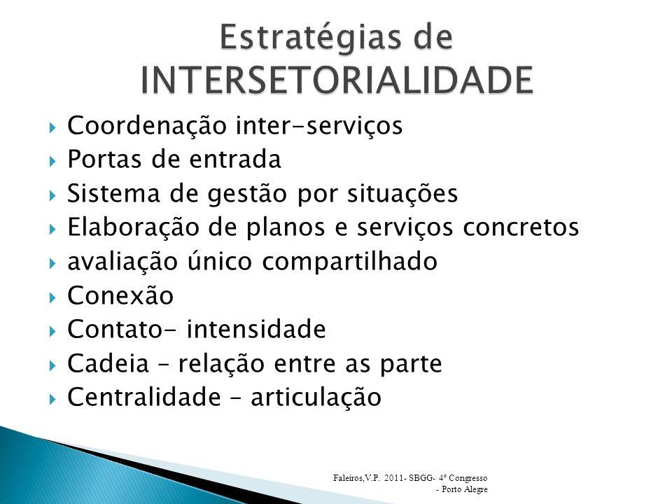 Estratégias de INTERSETORIALIDADE