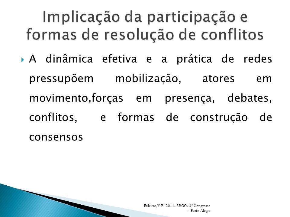 Implicação da participação e formas de resolução de conflitos