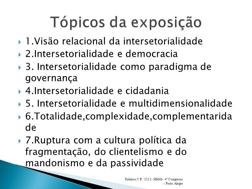 Tópicos da exposição 1.Visão relacional da intersetorialidade
