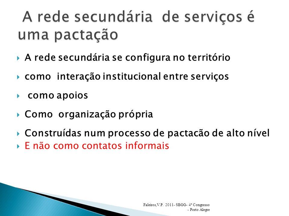 A rede secundária de serviços é uma pactação