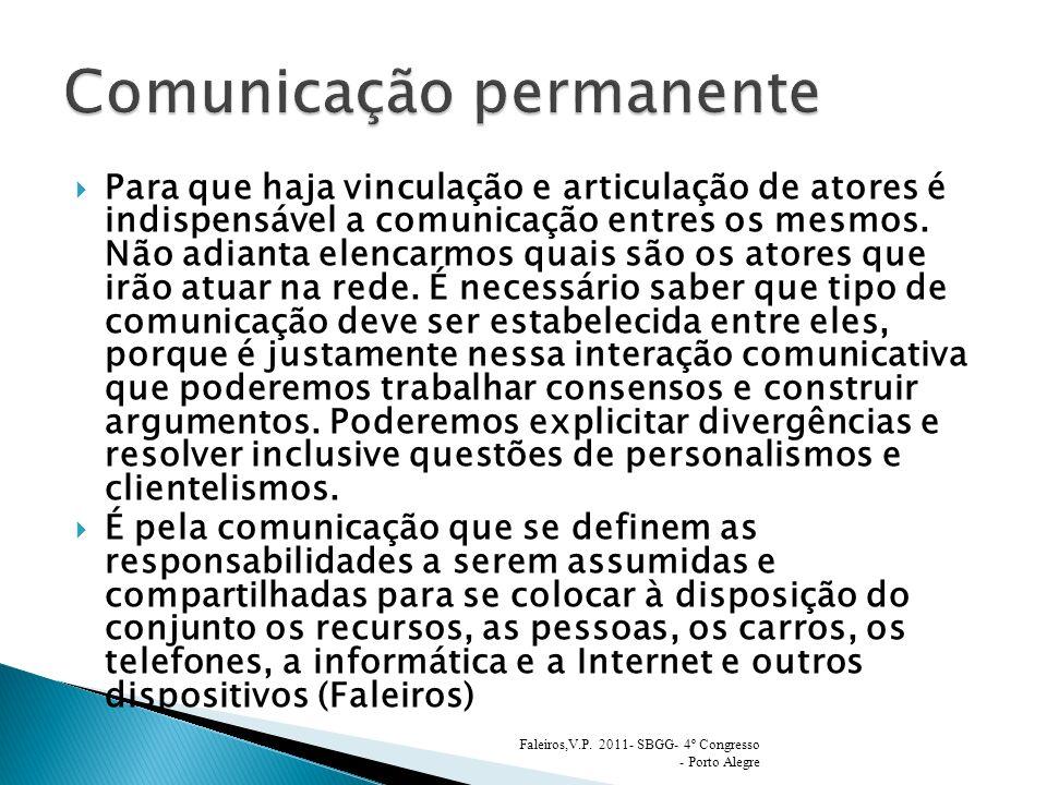 Comunicação permanente