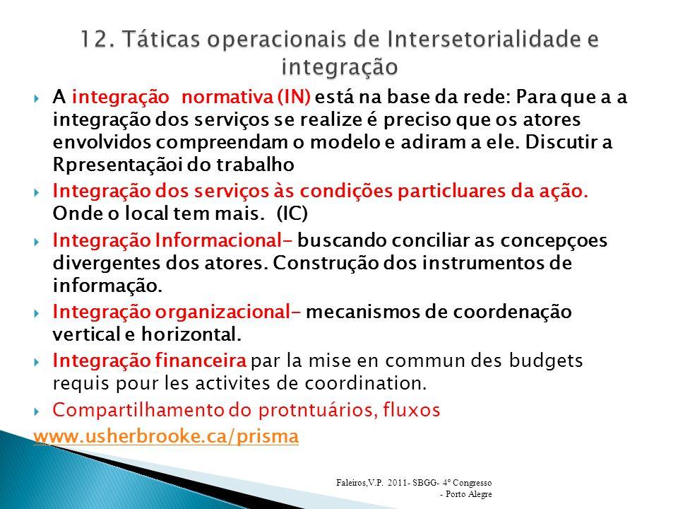 12. Táticas operacionais de Intersetorialidade e integração