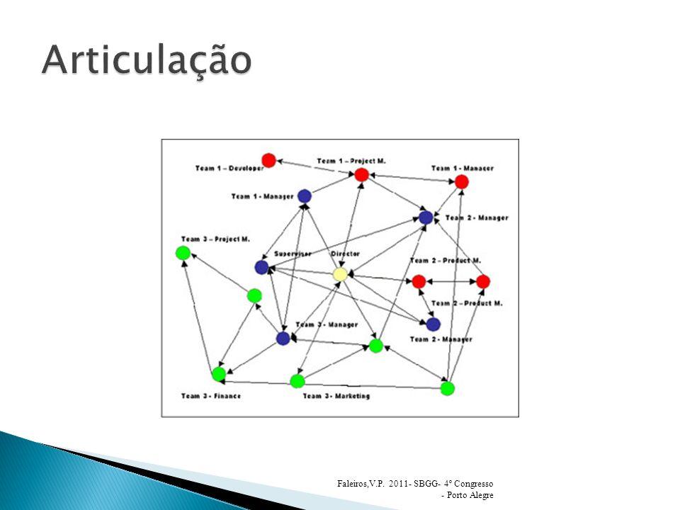 Articulação Faleiros,V.P. 2011- SBGG- 4º Congresso - Porto Alegre