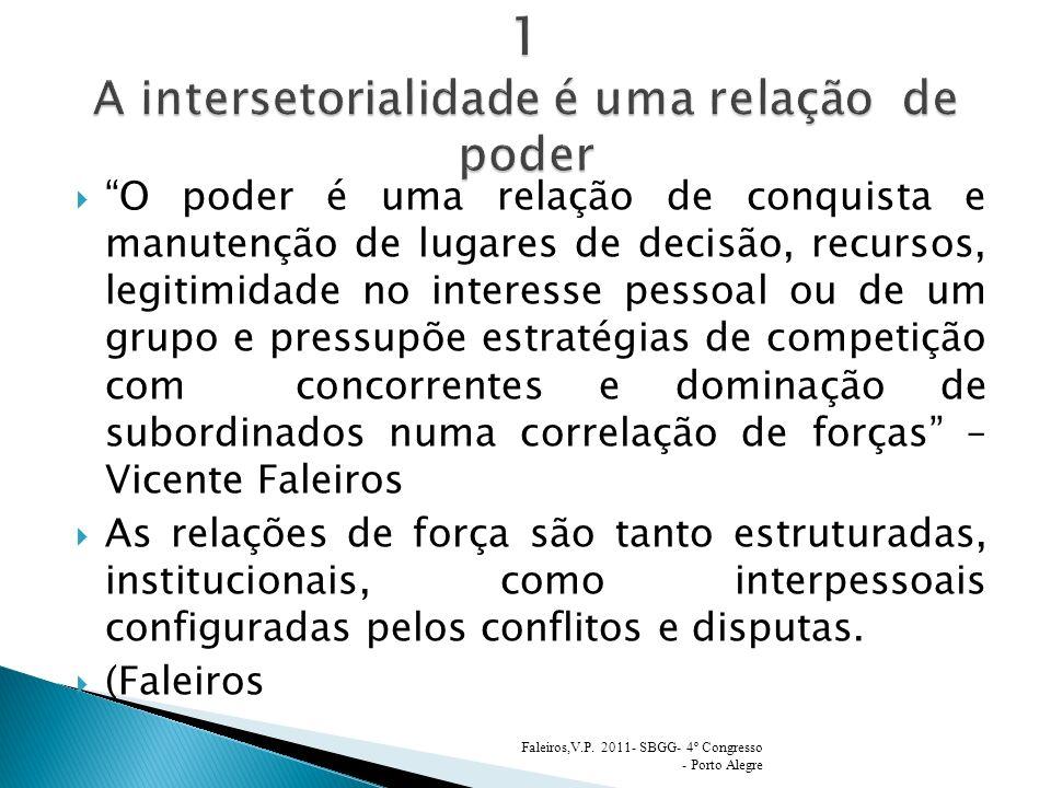 1 A intersetorialidade é uma relação de poder