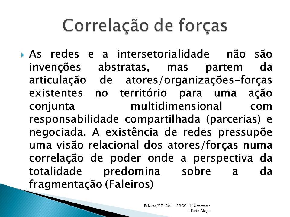 Correlação de forças
