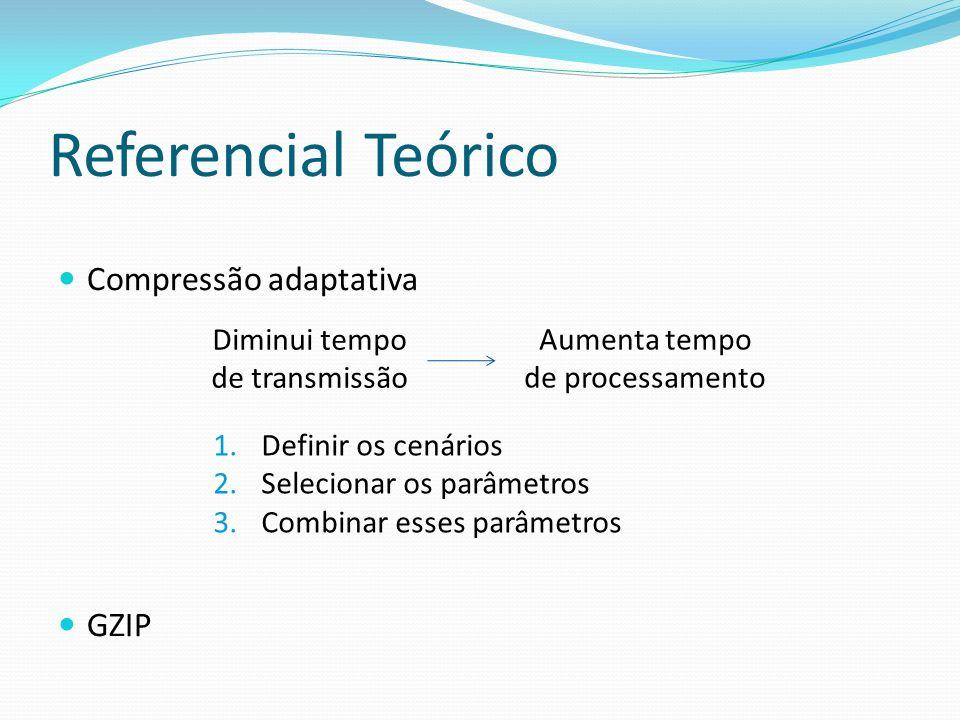 Referencial Teórico Compressão adaptativa GZIP Diminui tempo