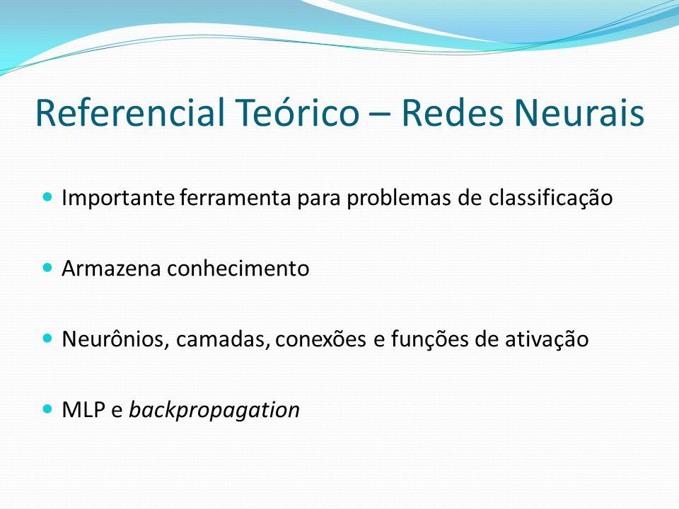 Referencial Teórico – Redes Neurais
