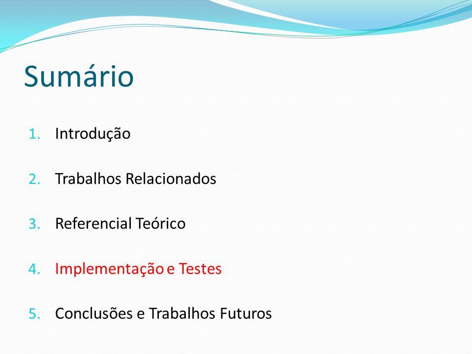 Sumário Introdução Trabalhos Relacionados Referencial Teórico