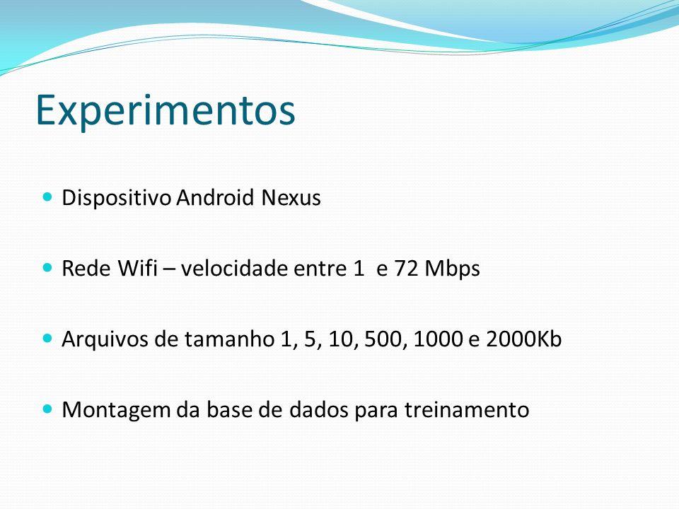 Experimentos Dispositivo Android Nexus