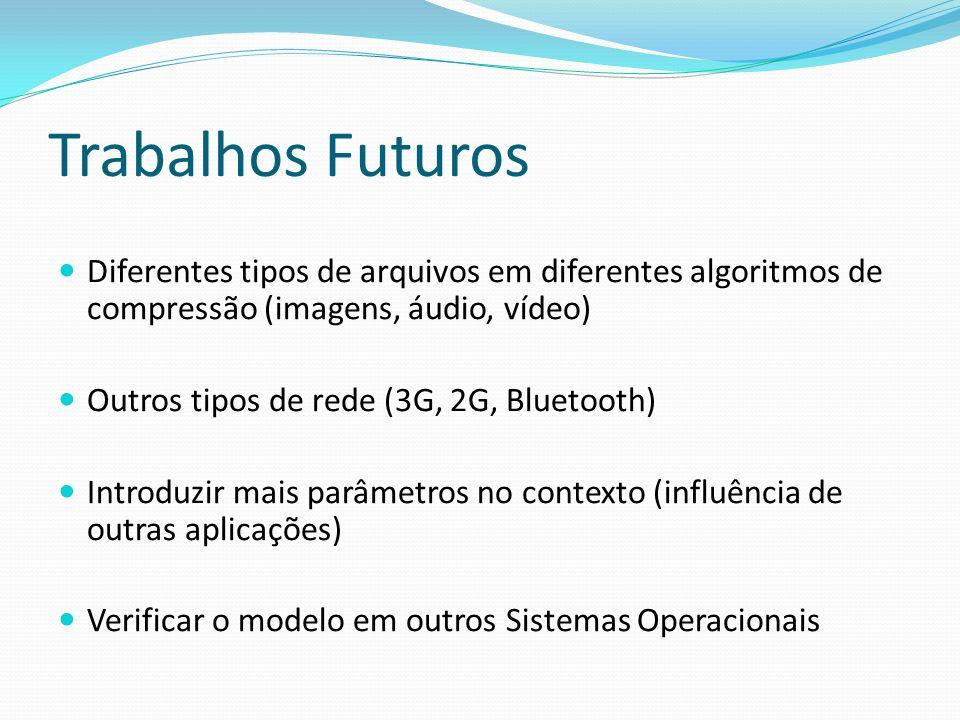 Trabalhos Futuros Diferentes tipos de arquivos em diferentes algoritmos de compressão (imagens, áudio, vídeo)