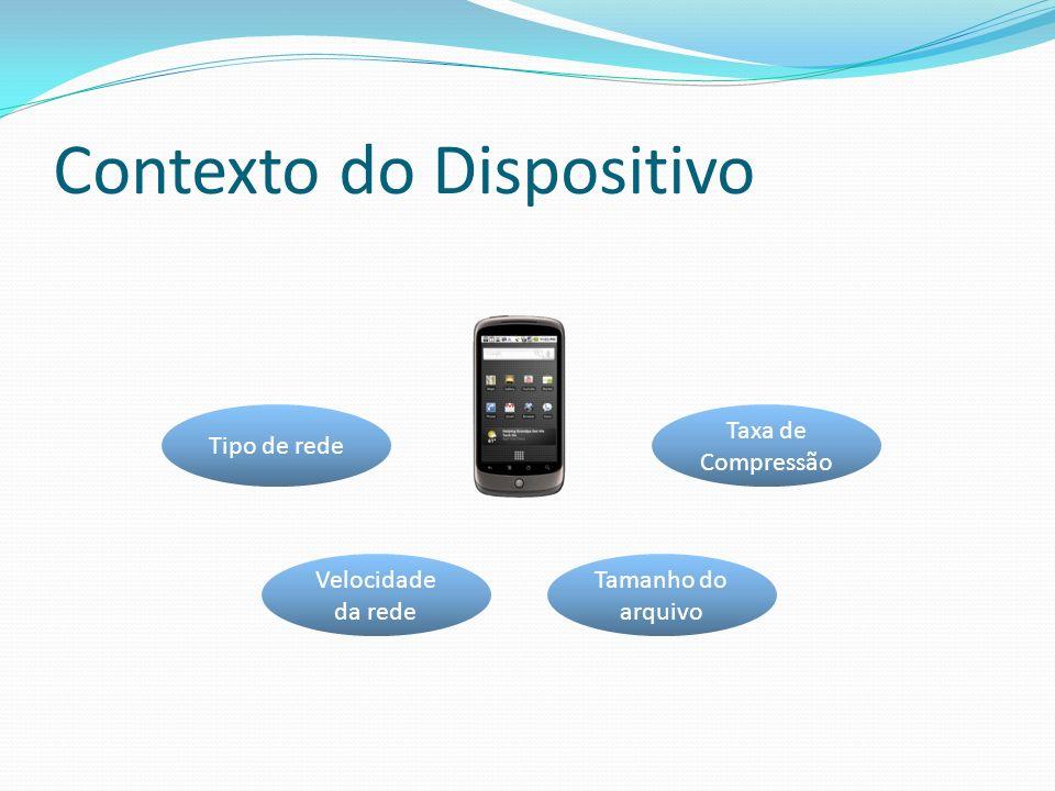 Contexto do Dispositivo