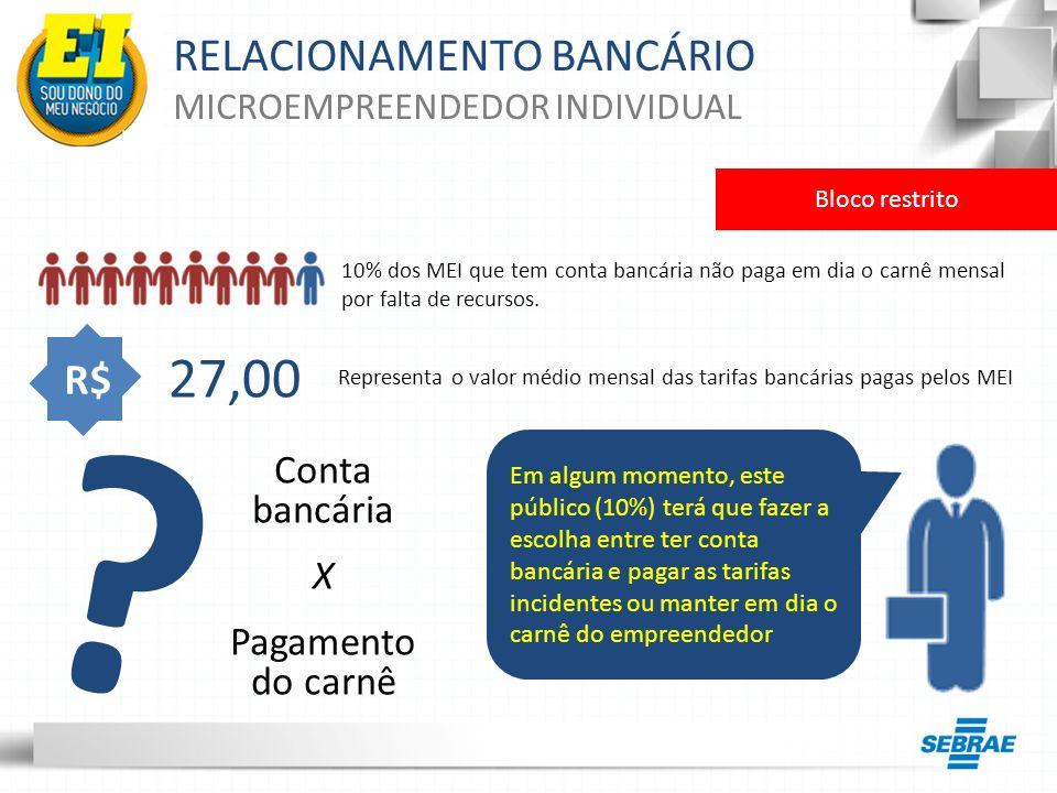 27,00 RELACIONAMENTO BANCÁRIO R$ Conta bancária X Pagamento do carnê