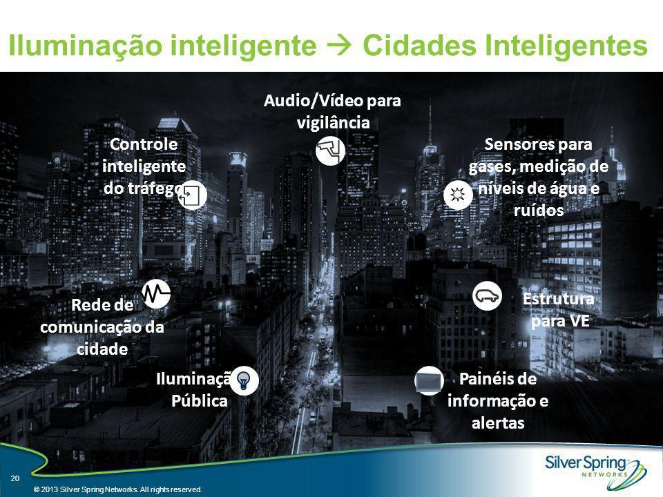 Iluminação inteligente  Cidades Inteligentes