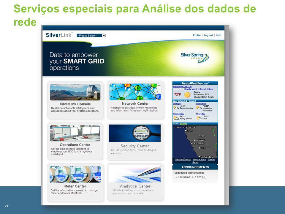 Serviços especiais para Análise dos dados de rede