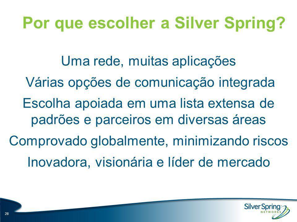Por que escolher a Silver Spring