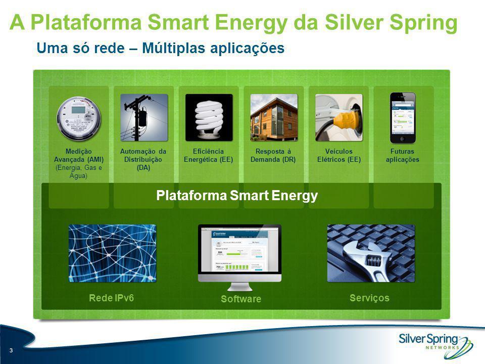 A Plataforma Smart Energy da Silver Spring