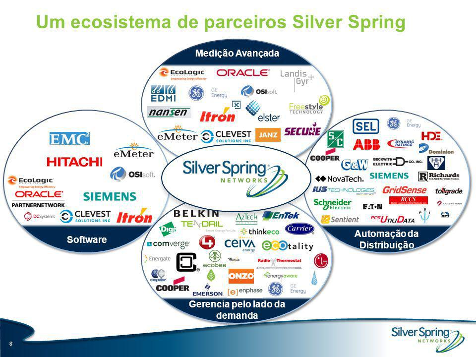 Um ecosistema de parceiros Silver Spring