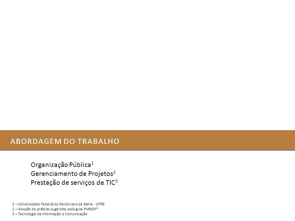 Abordagem do trabalho Organização Pública1 Gerenciamento de Projetos2