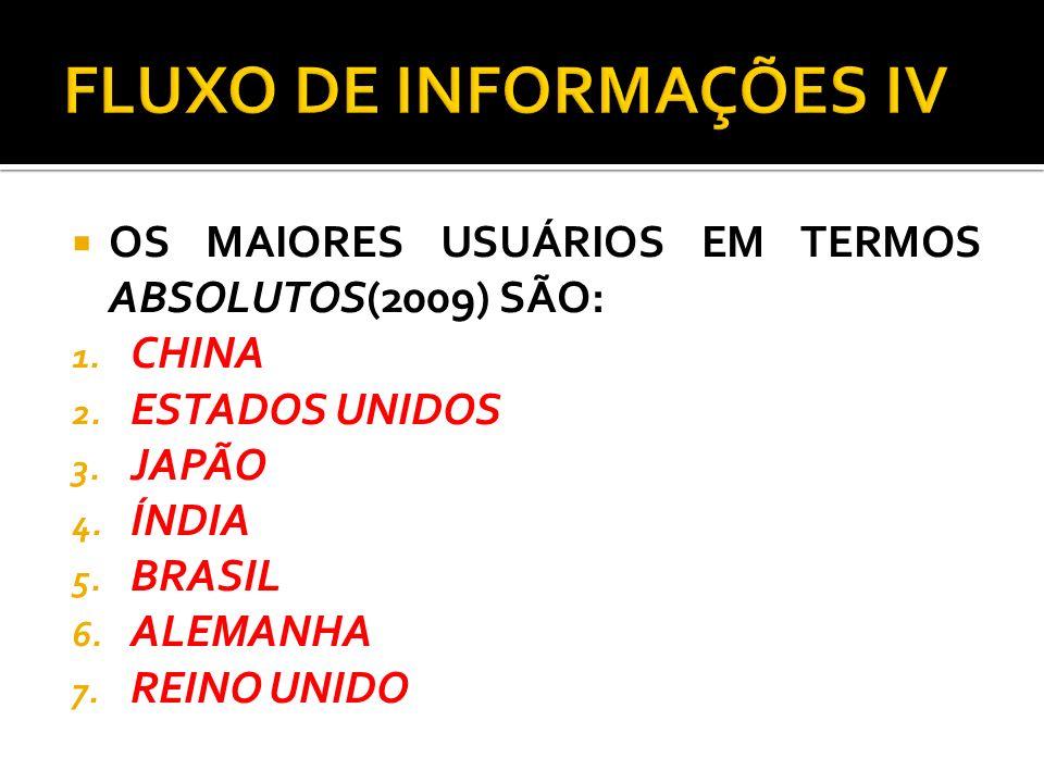 FLUXO DE INFORMAÇÕES IV