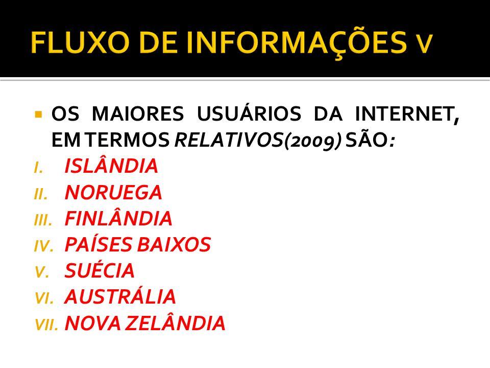 FLUXO DE INFORMAÇÕES V OS MAIORES USUÁRIOS DA INTERNET, EM TERMOS RELATIVOS(2009) SÃO: ISLÂNDIA. NORUEGA.