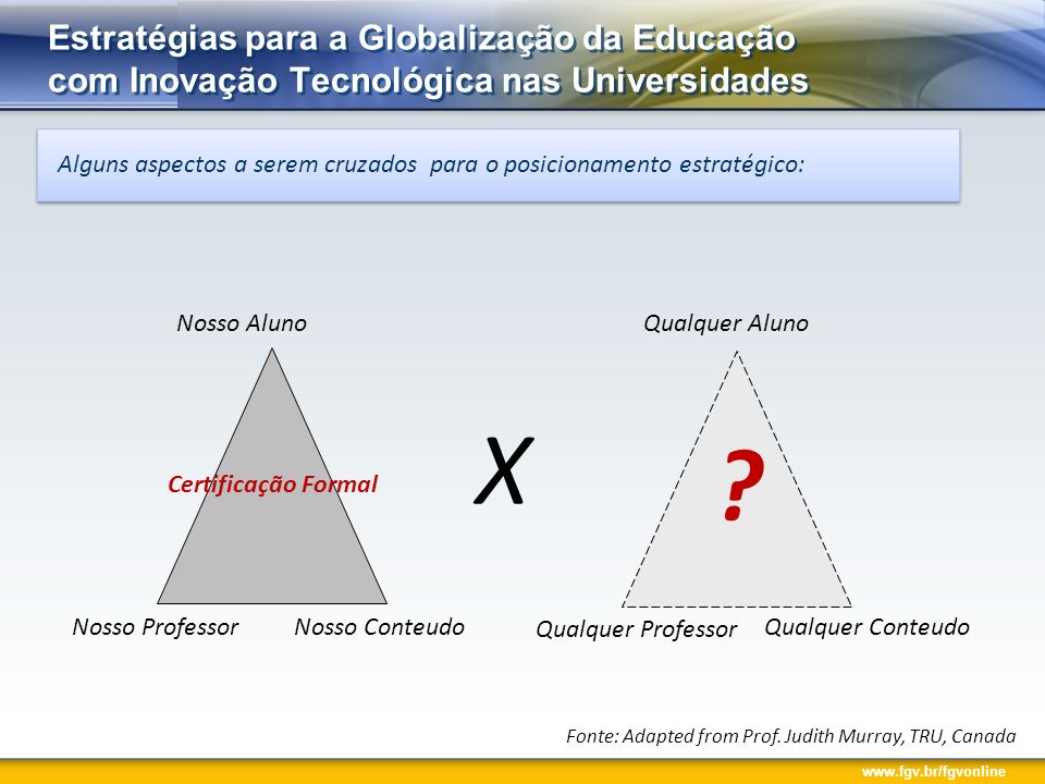 Estratégias para a Globalização da Educação com Inovação Tecnológica nas Universidades