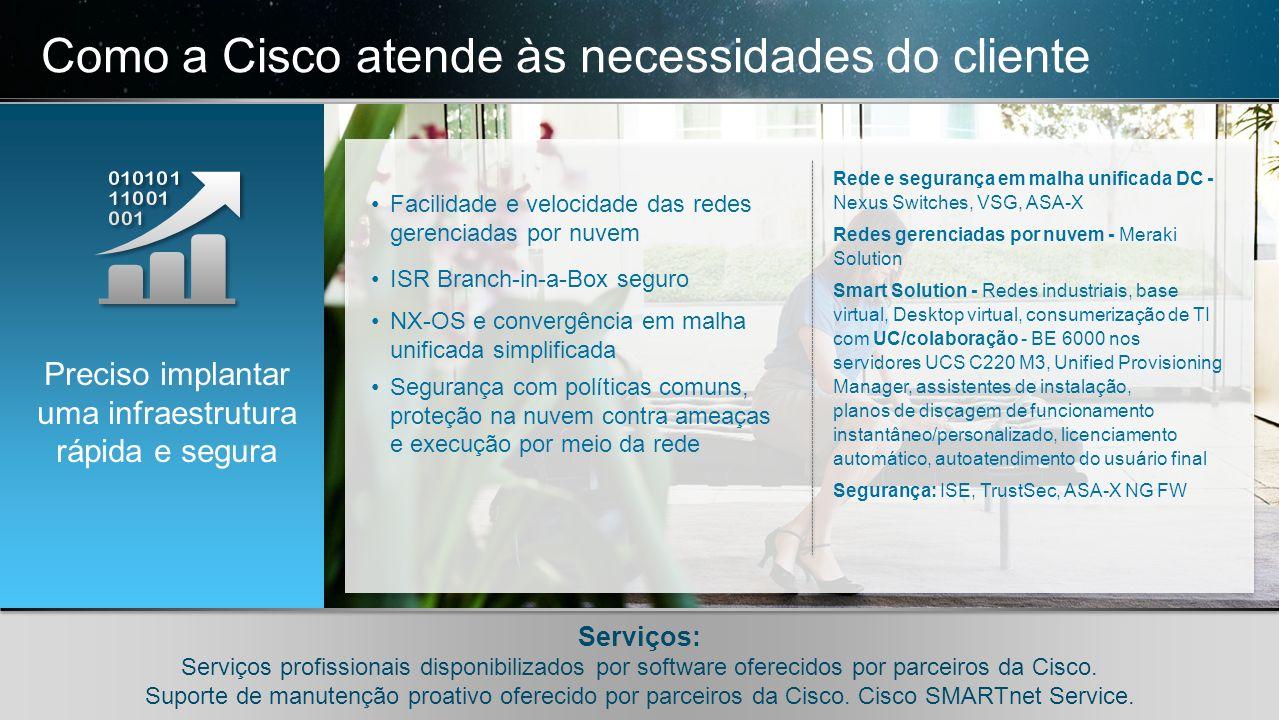 Como a Cisco atende às necessidades do cliente