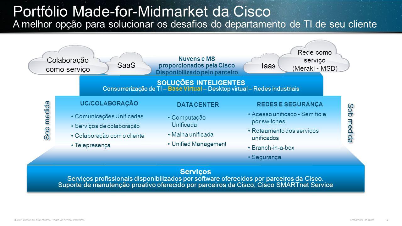 Portfólio Made-for-Midmarket da Cisco A melhor opção para solucionar os desafios do departamento de TI de seu cliente