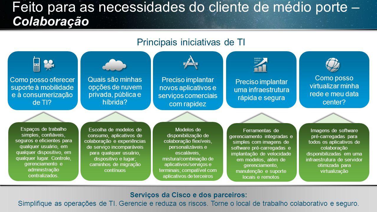 Feito para as necessidades do cliente de médio porte – Colaboração