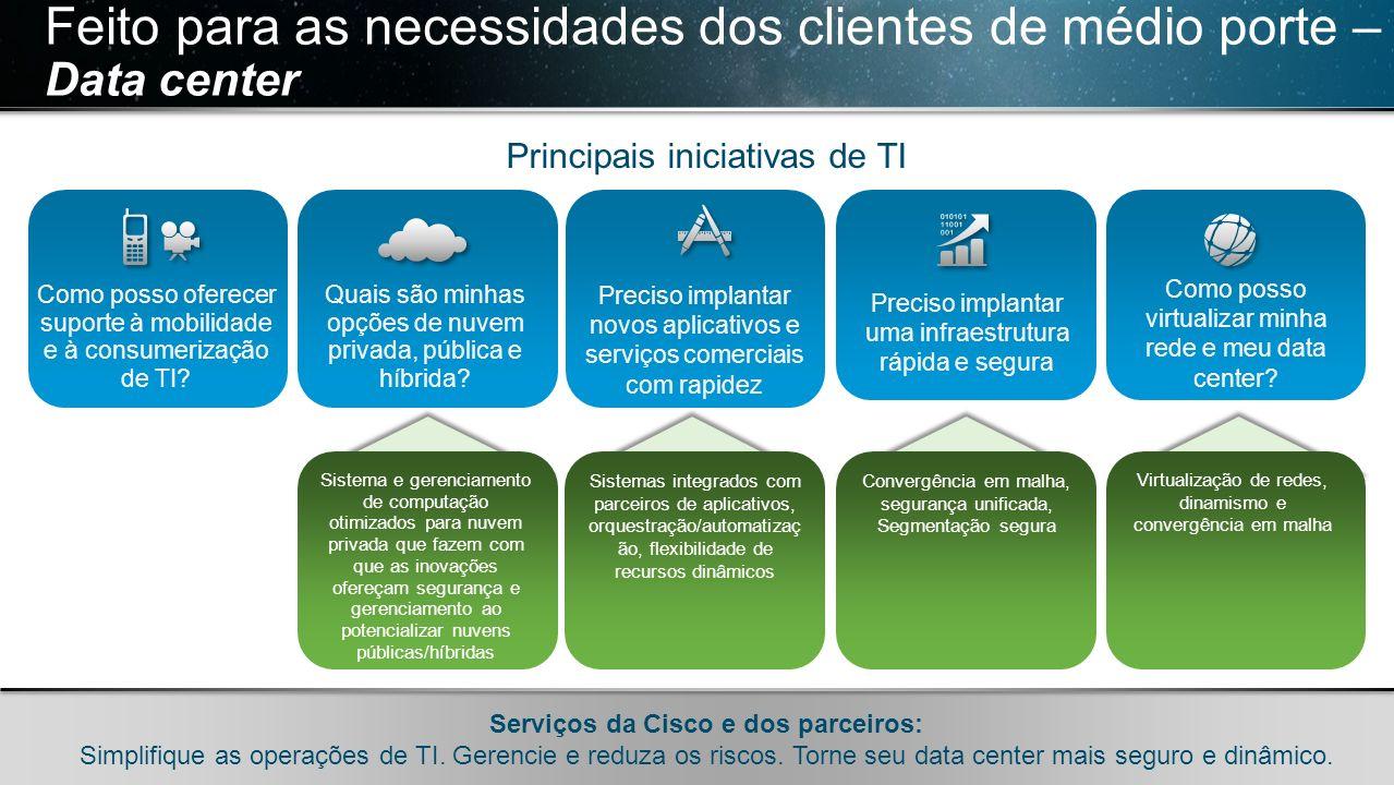 Feito para as necessidades dos clientes de médio porte – Data center