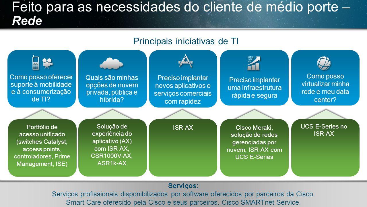 Feito para as necessidades do cliente de médio porte – Rede