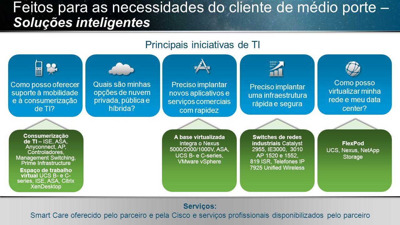 Feitos para as necessidades do cliente de médio porte – Soluções inteligentes