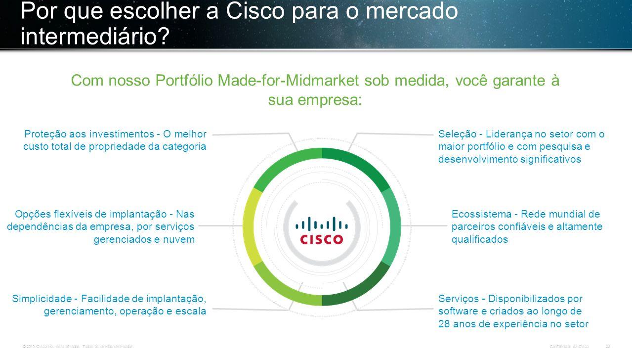 Por que escolher a Cisco para o mercado intermediário