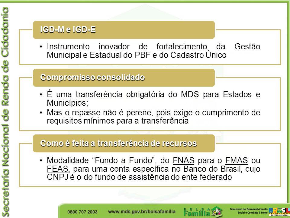 IGD-M e IGD-E Instrumento inovador de fortalecimento da Gestão Municipal e Estadual do PBF e do Cadastro Único.