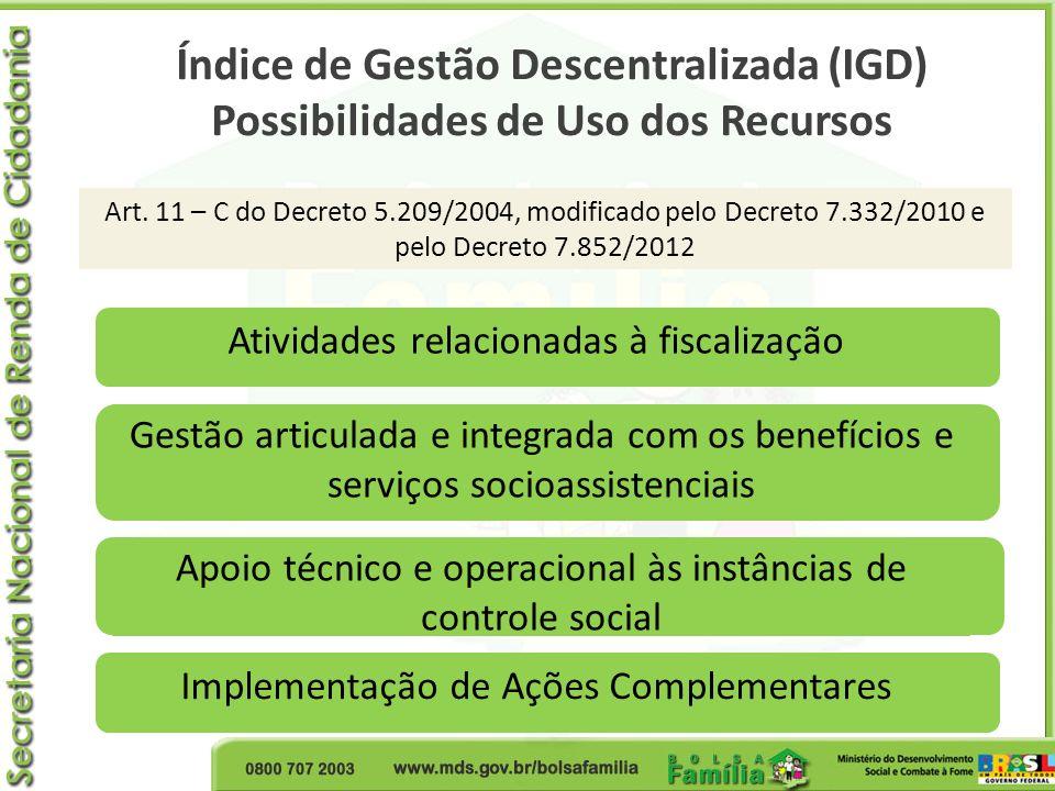 Índice de Gestão Descentralizada (IGD) Possibilidades de Uso dos Recursos