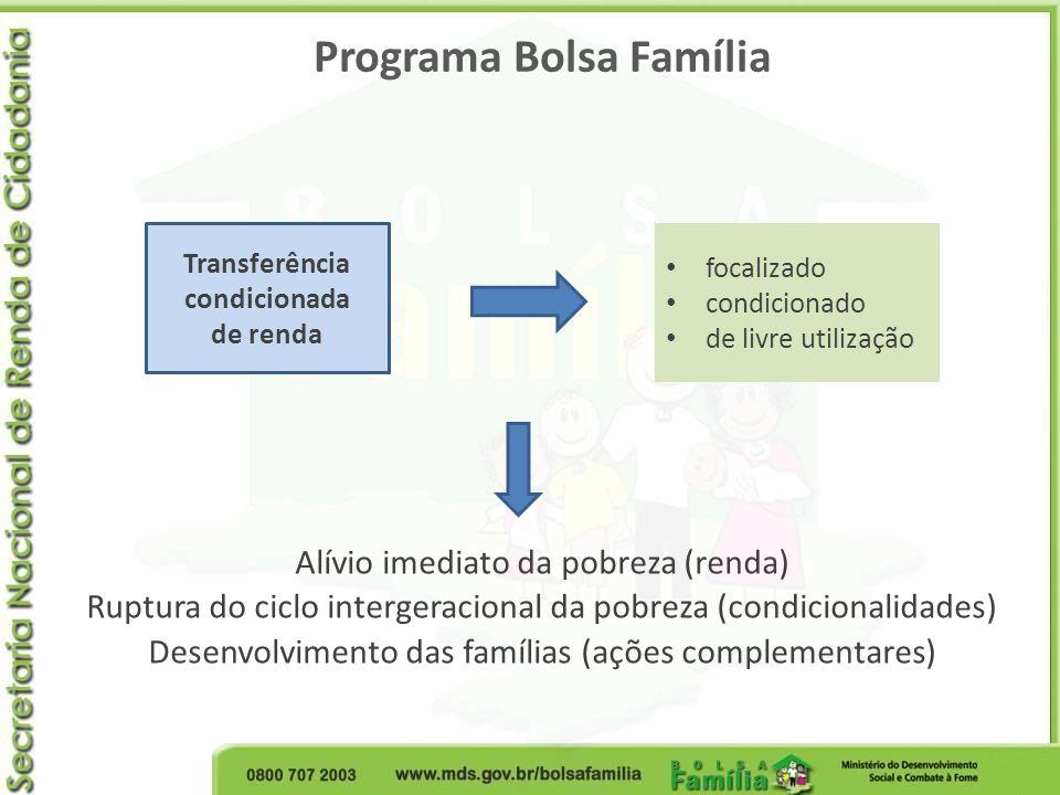 Programa Bolsa Família Transferência condicionada