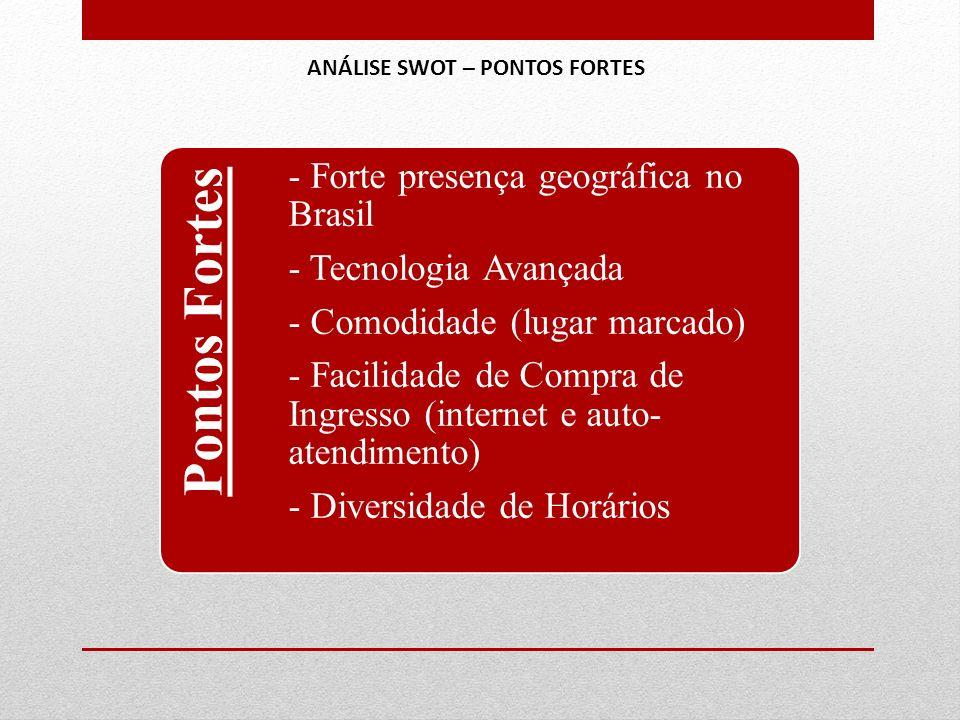 ANÁLISE SWOT – PONTOS FORTES