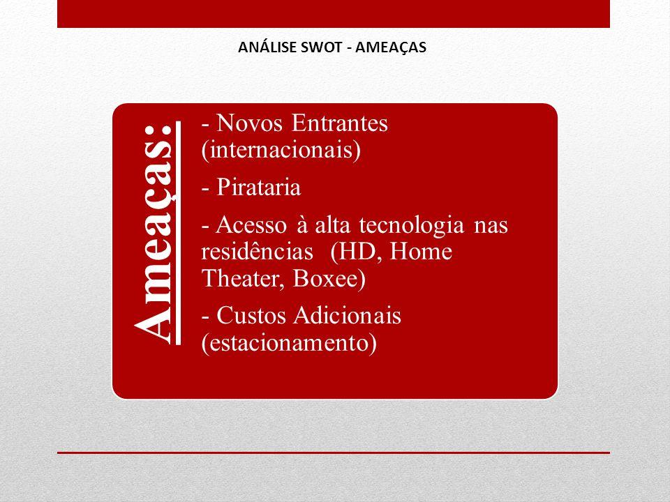 - Novos Entrantes (internacionais) - Pirataria