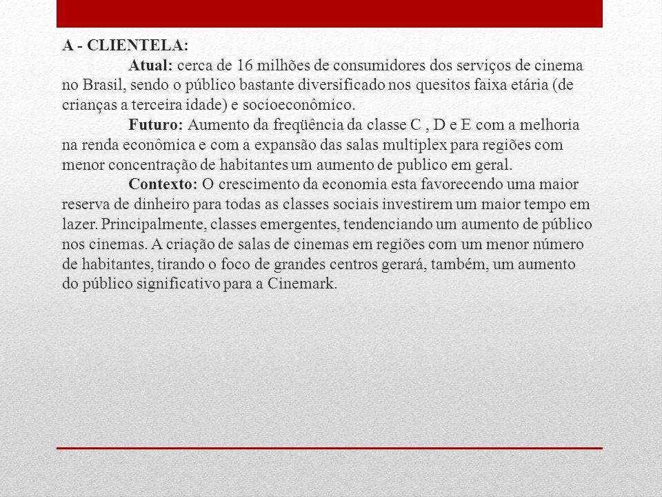 A - CLIENTELA: Atual: cerca de 16 milhões de consumidores dos serviços de cinema no Brasil, sendo o público bastante diversificado nos quesitos faixa etária (de crianças a terceira idade) e socioeconômico.