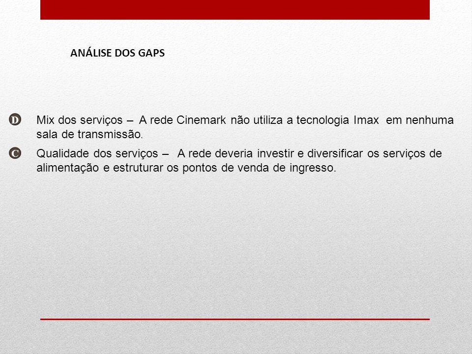 ANÁLISE DOS GAPS Mix dos serviços – A rede Cinemark não utiliza a tecnologia Imax em nenhuma sala de transmissão.