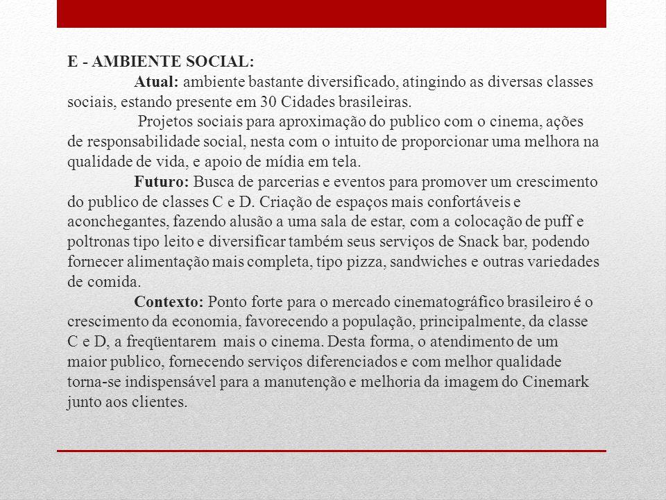 E - AMBIENTE SOCIAL: Atual: ambiente bastante diversificado, atingindo as diversas classes sociais, estando presente em 30 Cidades brasileiras.