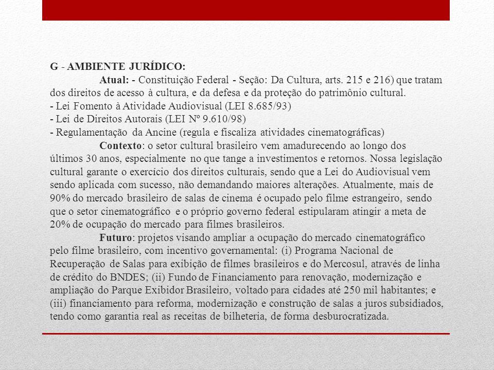 G - AMBIENTE JURÍDICO: Atual: - Constituição Federal - Seção: Da Cultura, arts.